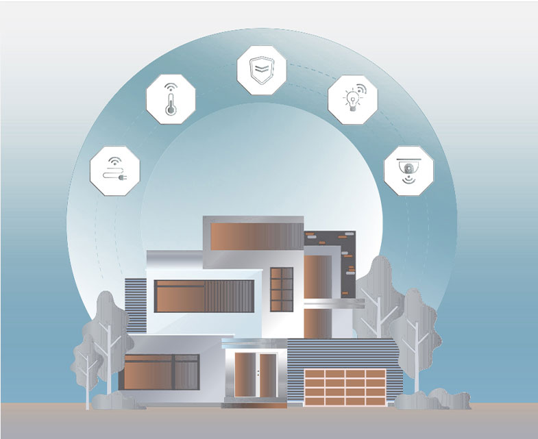 Home Automation Business